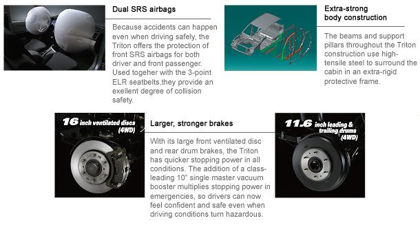 mitsubishi triton passive safety2